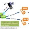Cara Baru Menyadap atau Mengcopy SMS Pacar khusus Pengguna Telkomsel