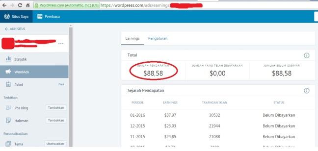 pasive income di wordpress, wordads